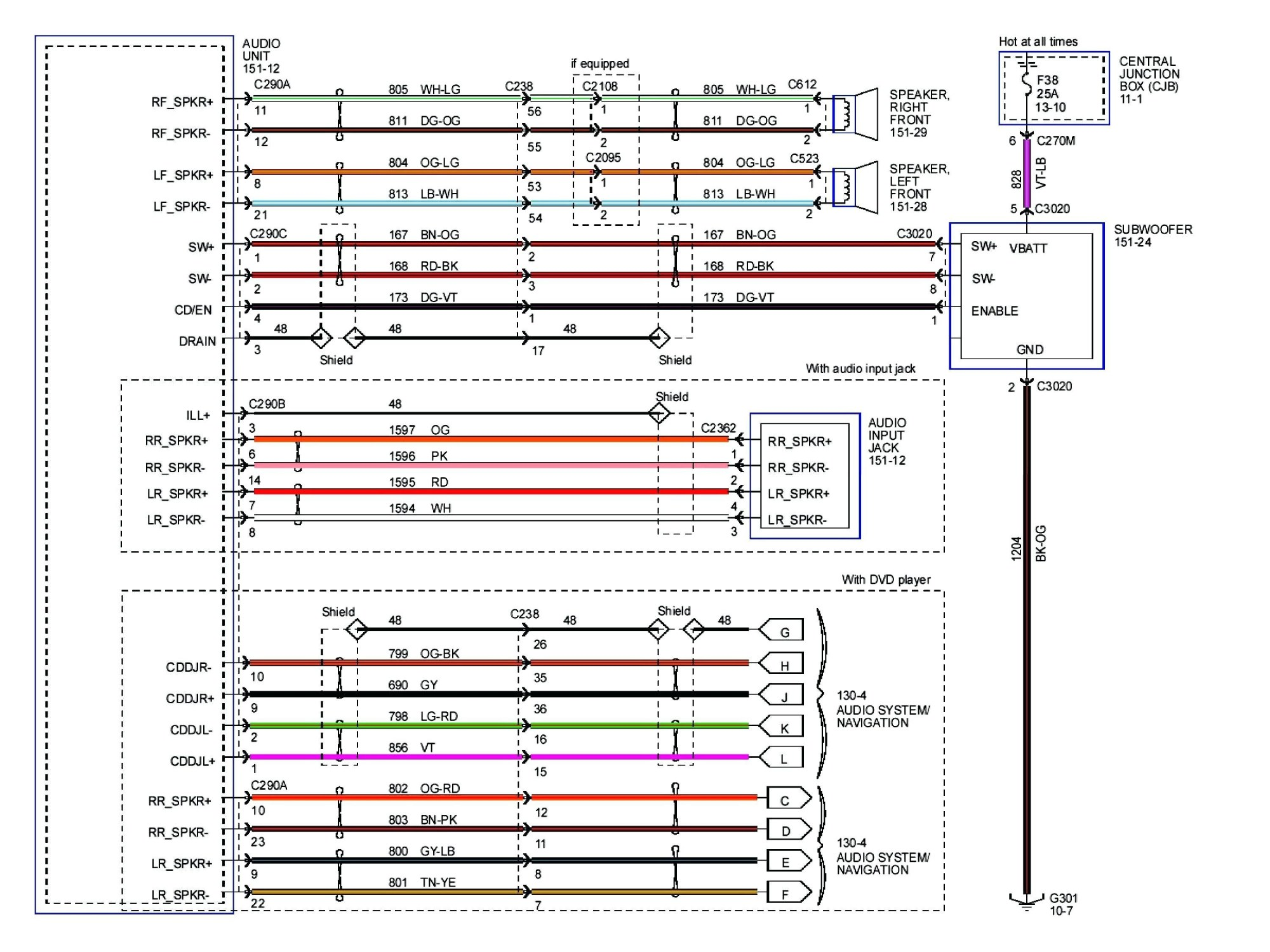 hight resolution of 1996 f150 radio wiring diagram free wiring diagram rh ricardolevinsmorales com wiring diagram for 1996 f150