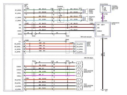 small resolution of 1996 f150 radio wiring diagram free wiring diagram rh ricardolevinsmorales com wiring diagram for 1996 f150