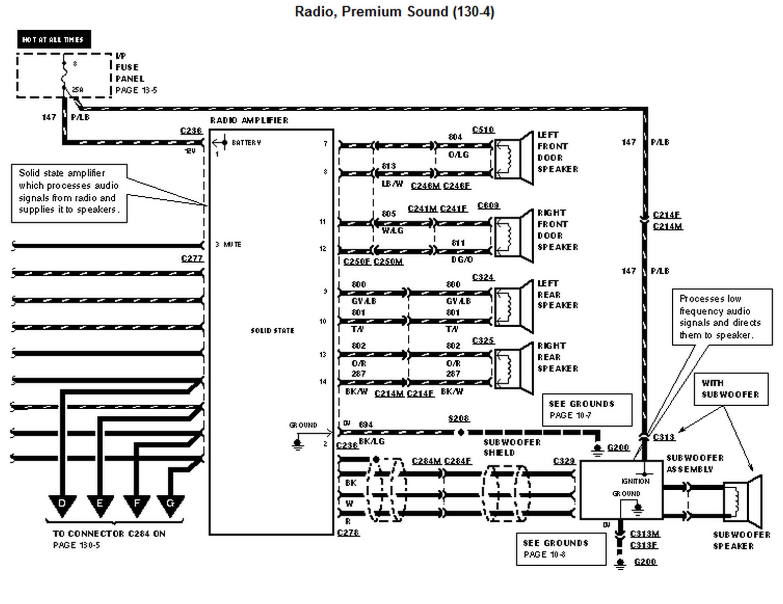 hight resolution of 1996 ford mustang radio wiring diagram