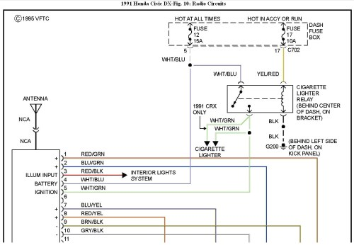 small resolution of 1996 honda civic radio wiring diagram