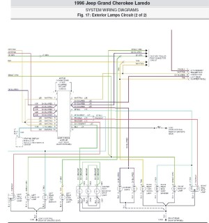 1996 Jeep Grand Cherokee Alarm Wiring Diagram | Free