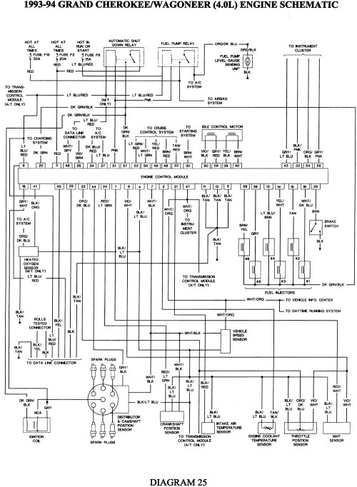 small resolution of 1996 jeep grand cherokee alarm wiring diagram