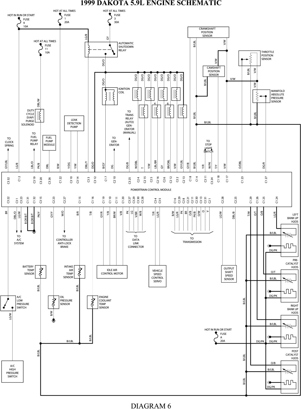 hight resolution of 1997 dodge ram 1500 alternator wiring diagram 1997 dodge ram 1500 alternator wiring diagram deconstruct