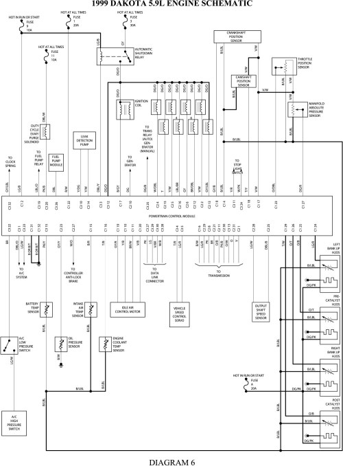 small resolution of 1997 dodge ram 1500 alternator wiring diagram 1997 dodge ram 1500 alternator wiring diagram deconstruct