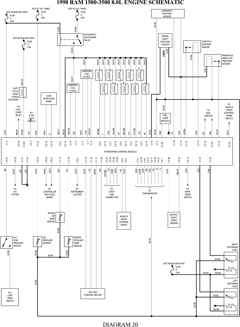 medium resolution of 1997 dodge ram 1500 alternator wiring diagram