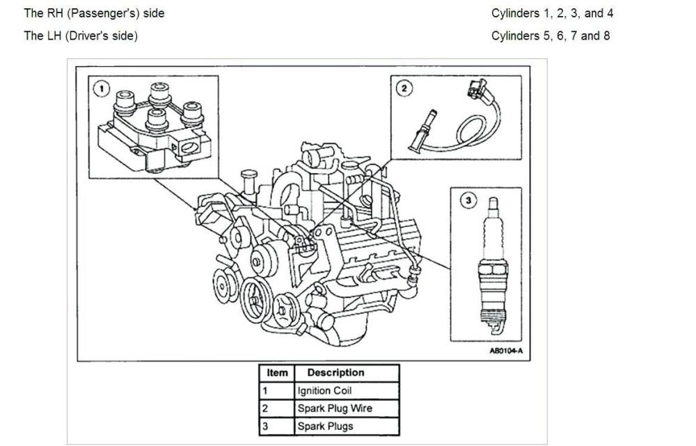 medium resolution of 1997 ford f150 spark plug wiring diagram