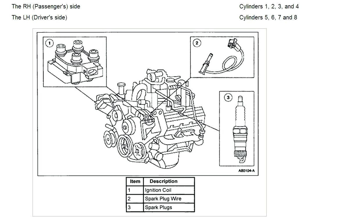 hight resolution of 1997 ford f150 spark plug wiring diagram