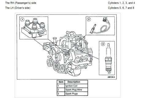 small resolution of 1997 ford f150 spark plug wiring diagram