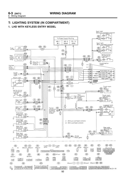 small resolution of 1997 subaru legacy stereo wiring diagram