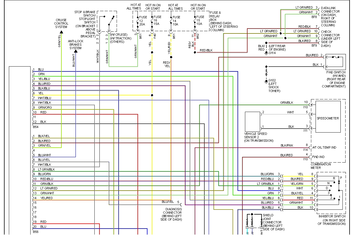 Auto Wiring Diagram Color Code