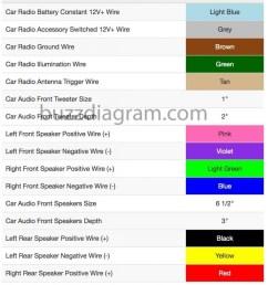 1997 toyota corolla radio wiring diagram free wiring diagram 2012 jeep wrangler stereo wiring 1997 toyota [ 859 x 1024 Pixel ]