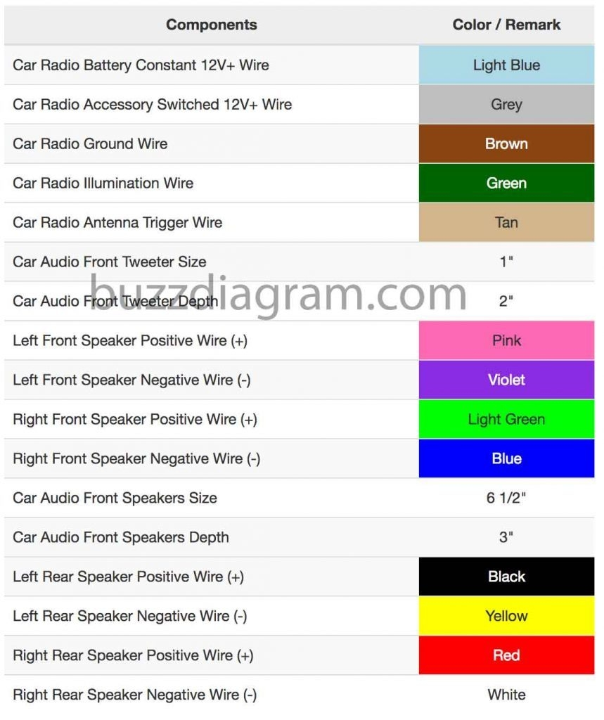 medium resolution of 1997 toyota corolla radio wiring diagram free wiring diagram 2012 jeep wrangler stereo wiring 1997 toyota