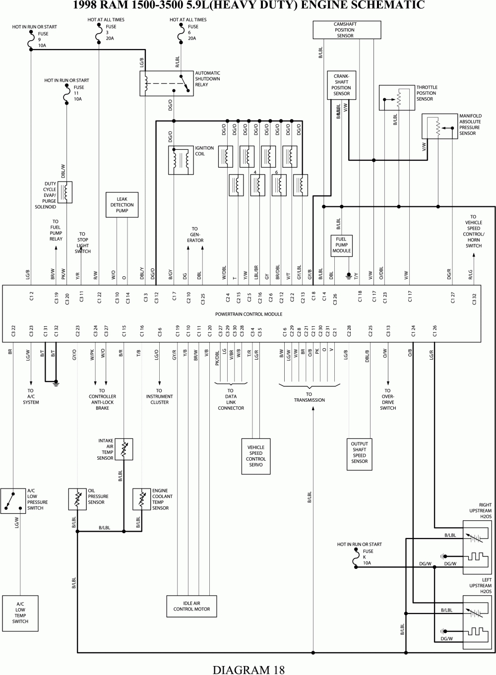 medium resolution of 1998 dodge ram 1500 wiring schematic free wiring diagram wiring harness diagram for 1998 dodge ram 3500