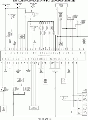 1998 Dodge Ram 1500 Wiring Schematic | Free Wiring Diagram