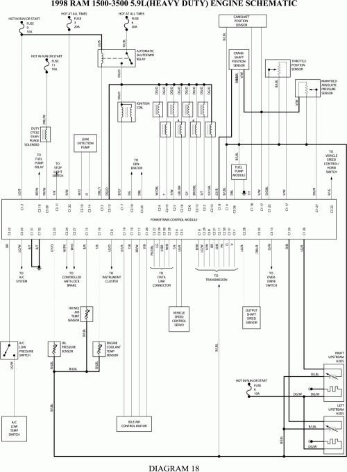 small resolution of 1998 dodge ram 1500 wiring schematic free wiring diagram wiring harness diagram for 1998 dodge ram 3500