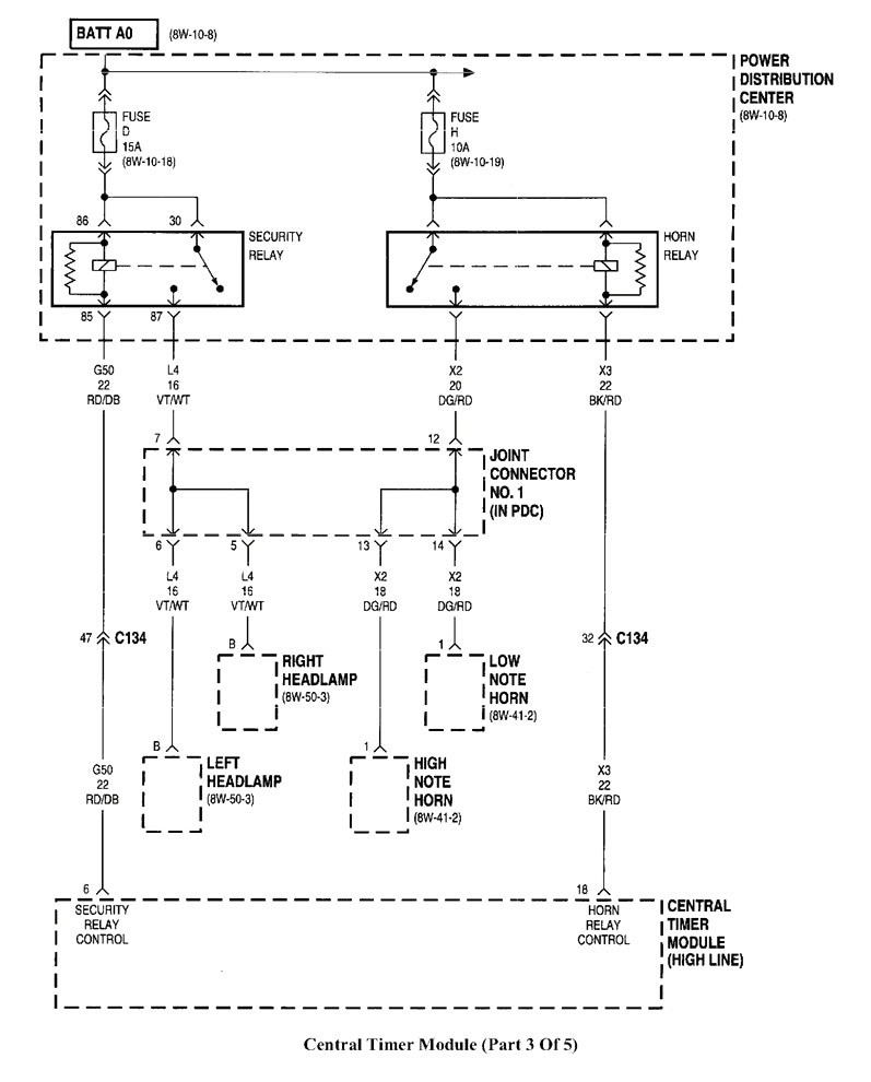 medium resolution of 1998 dodge ram 1500 wiring schematic free wiring diagram dodge ram wiring diagram trailer 1998 dodge