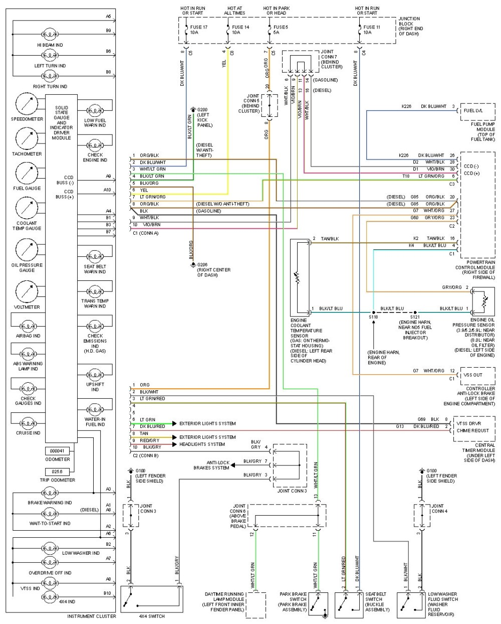 medium resolution of dodge ram 1500 rear axle schematic get free image about wiringdodge ram 3500 wiring harness diagram