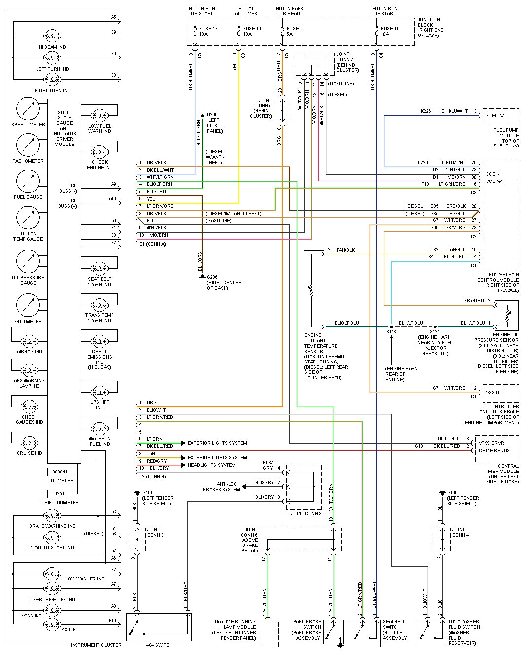 hight resolution of dodge ram 1500 rear axle schematic get free image about wiringdodge ram 3500 wiring harness diagram