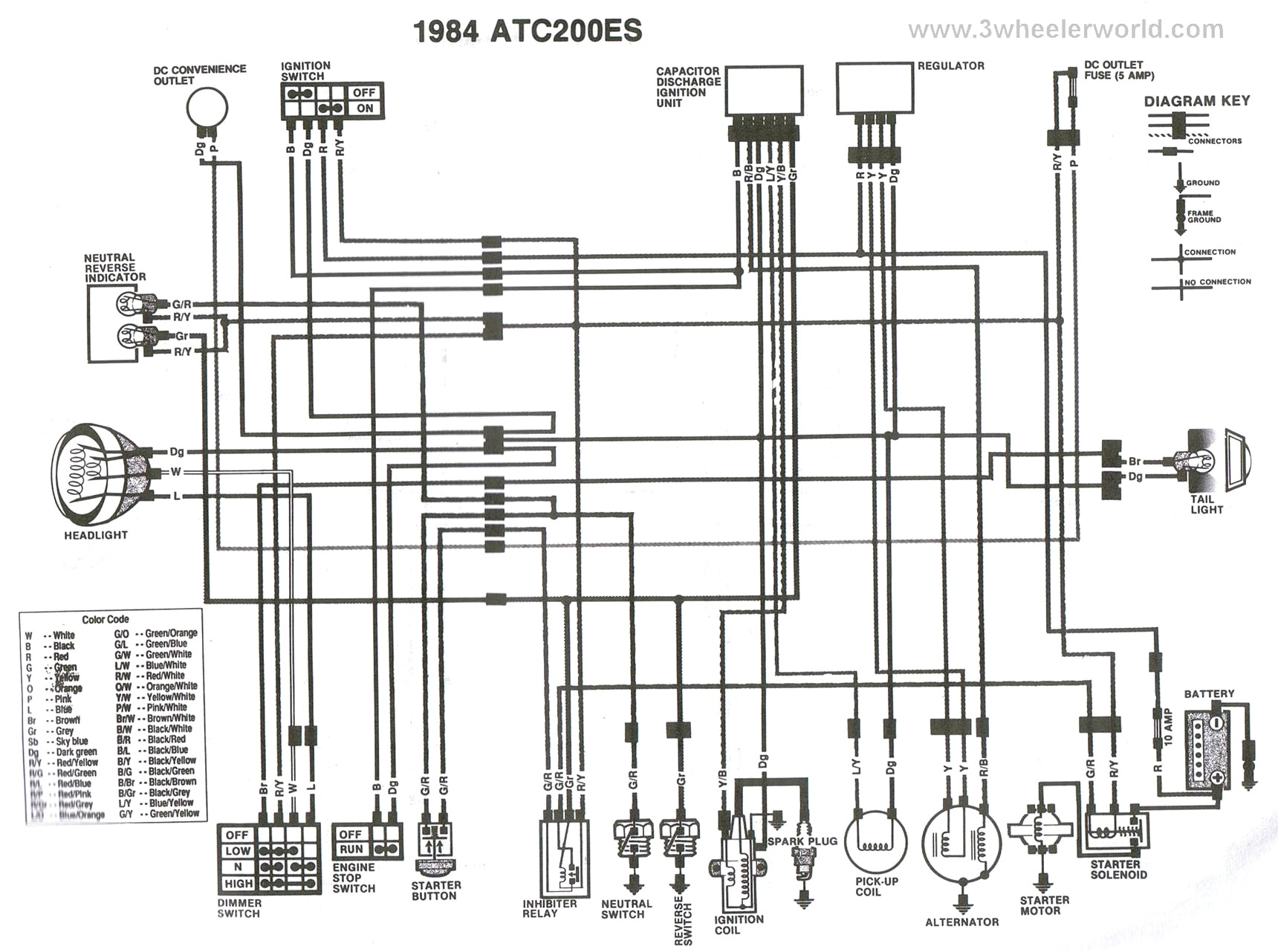 Wiring Diagram For 84 Honda Trx 200