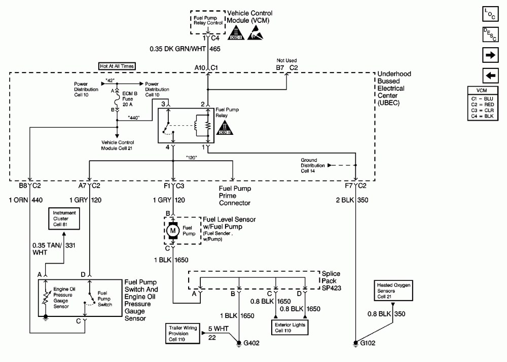 medium resolution of s10 wiring diagram pdf facts about wiring diagram u2022 rh shubhamenterprises co 2001 monte carlo wiring