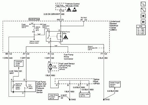 small resolution of s10 wiring diagram pdf facts about wiring diagram u2022 rh shubhamenterprises co 2001 monte carlo wiring