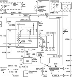 1999 chevy ignition switch diagram diagram schematics everlasting turn signal wiring diagram 1999 s10 wiring diagram [ 3782 x 2664 Pixel ]