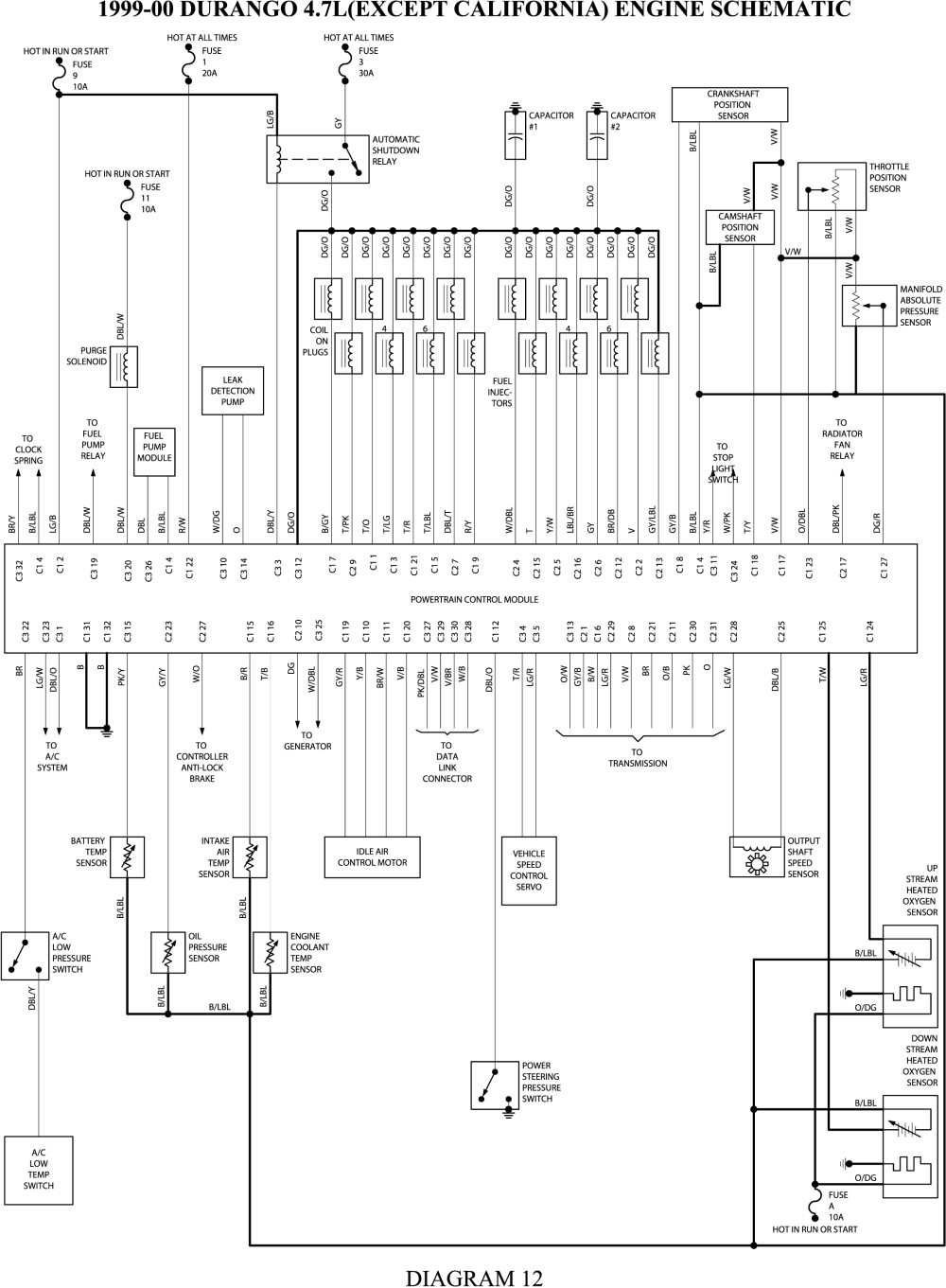 medium resolution of 1999 dodge durango wiring diagram