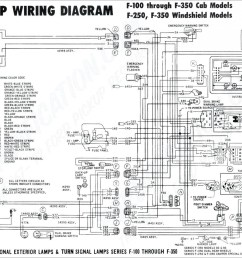 fuse box diagram 1999 ford expedition [ 1550 x 1140 Pixel ]