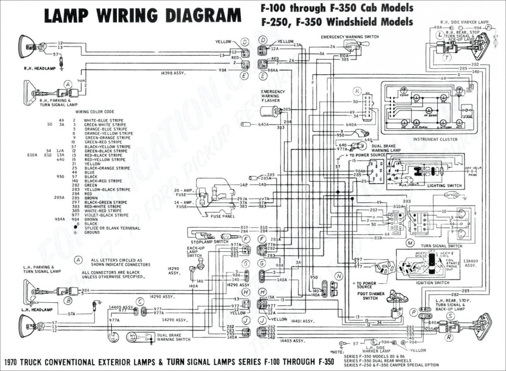 medium resolution of fuse box diagram 1999 ford expedition