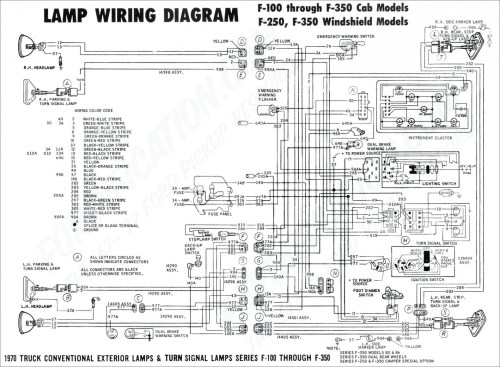 small resolution of fuse box diagram 1999 ford expedition