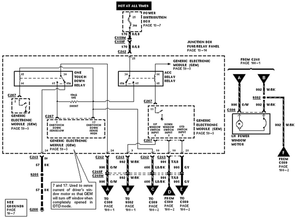 medium resolution of 1999 ford expedition wiring diagram