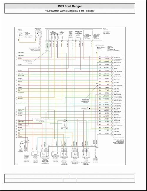 small resolution of 1999 ford explorer wiring diagram pdf full size of wiring diagram 1992 ford ranger wiring
