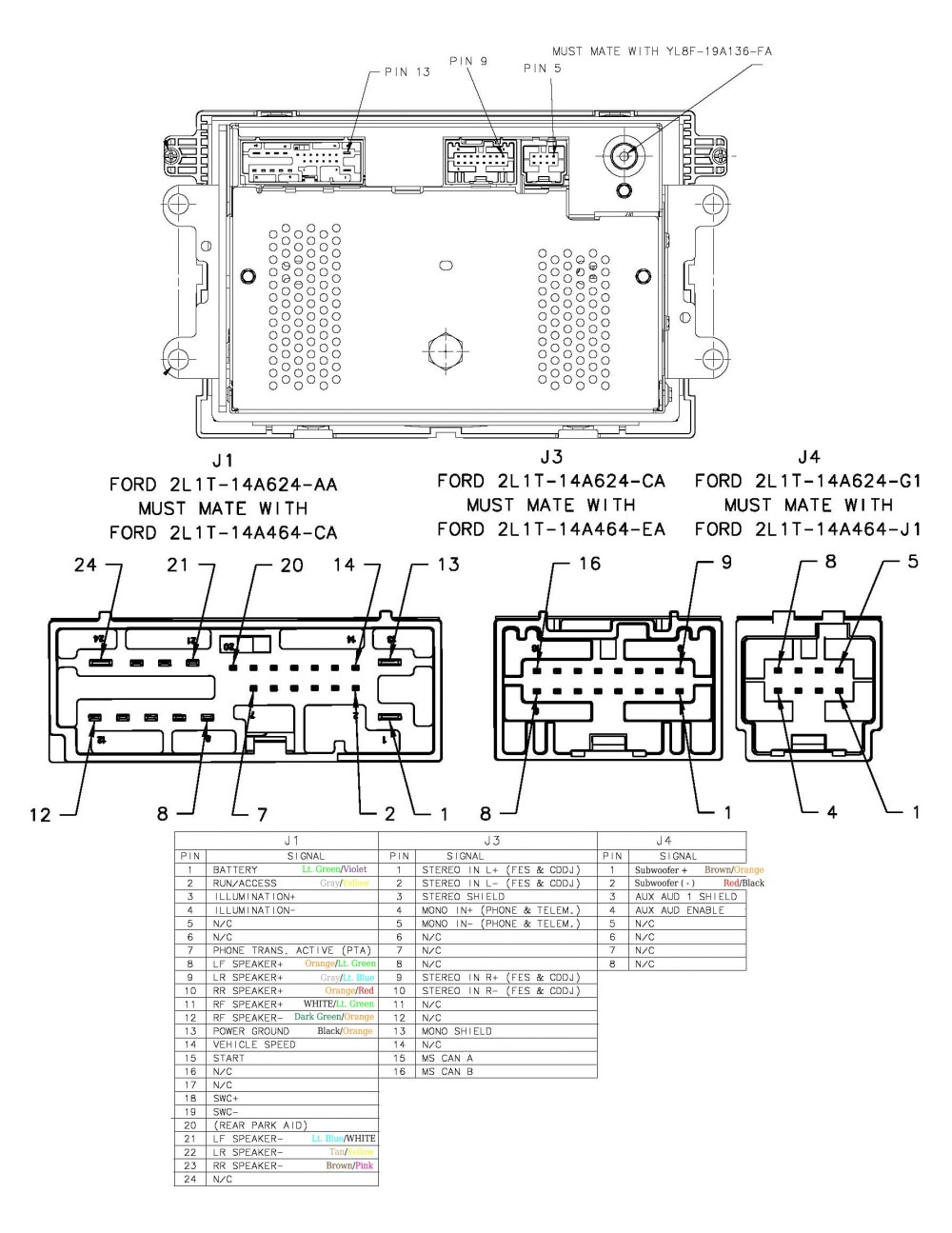 medium resolution of 1999 ford mustang radio wiring diagram free wiring diagram 99 ford f150 wiring diagram 99 ford mustang wiring diagram