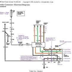 Boat Trailer Wiring Diagram With Brakes 3 Phase Star Delta Control 2 Axle Brake Free