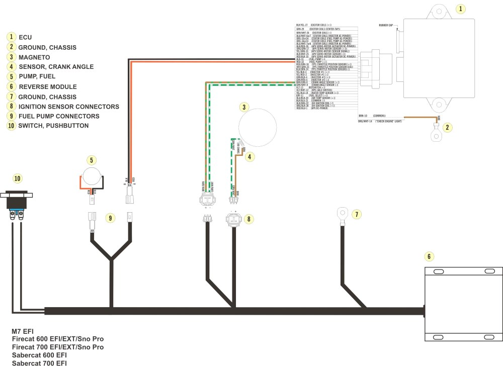 medium resolution of 2 pole contactor wiring diagram