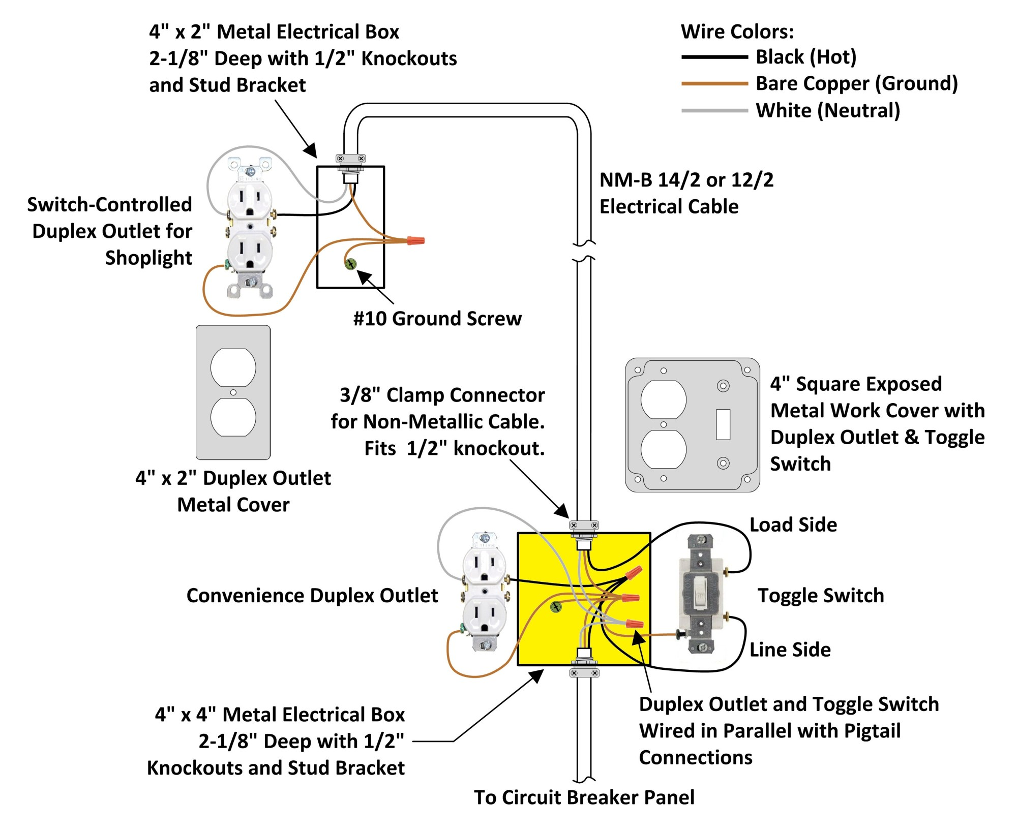 hight resolution of 2 pole toggle switch wiring diagram wire 3 way switch to outlet new wiring diagram