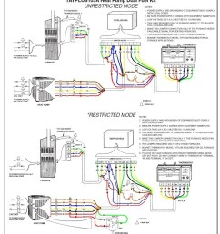 2 stage heat pump wiring diagram carrier heat pump wiring diagram thermostat hvac thermostat wiring [ 905 x 1024 Pixel ]