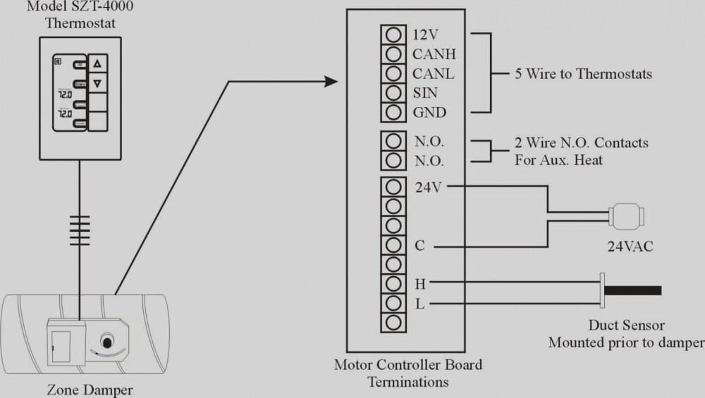 medium resolution of dsc smoke alarm wiring diagram wiring diagram advance diagram of wiring a photoelectric smoke detectors