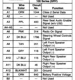 2000 chevy malibu radio wiring diagram [ 1022 x 2700 Pixel ]