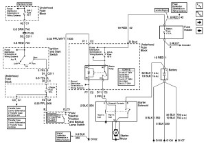 2000 Chevy S10 Wiring Diagram | Free Wiring Diagram