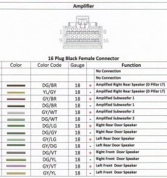 2000 dodge durango stereo wiring diagram 1999 dodge durango radio wiring diagram new 1999 dodge [ 1024 x 966 Pixel ]