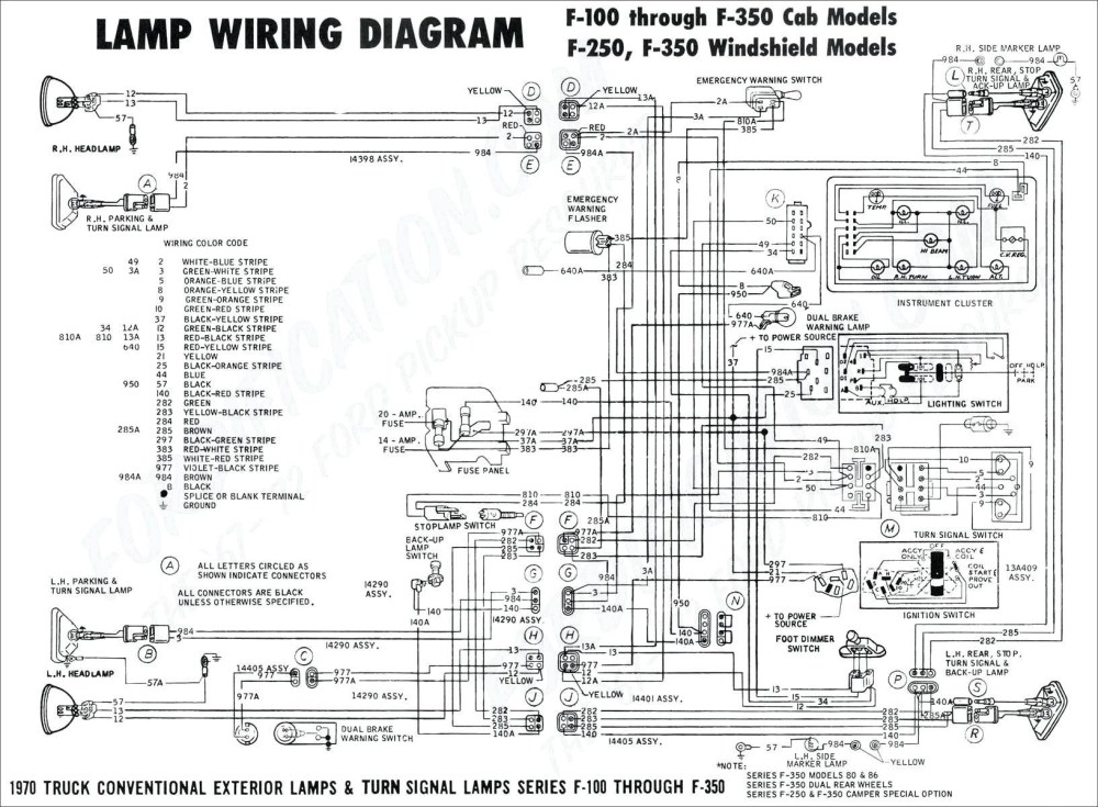 medium resolution of 2000 f250 headlight switch wiring diagram