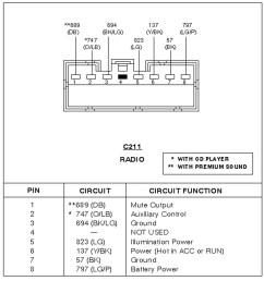 2000 ford explorer radio wiring diagram [ 1148 x 1200 Pixel ]
