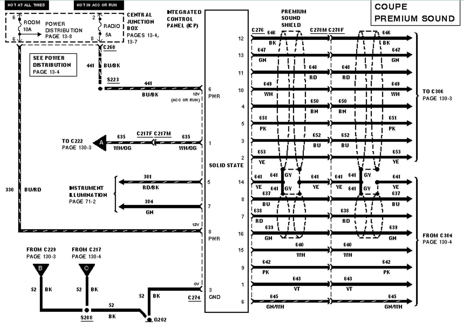 wiring schematic of a 2001 ford expedition