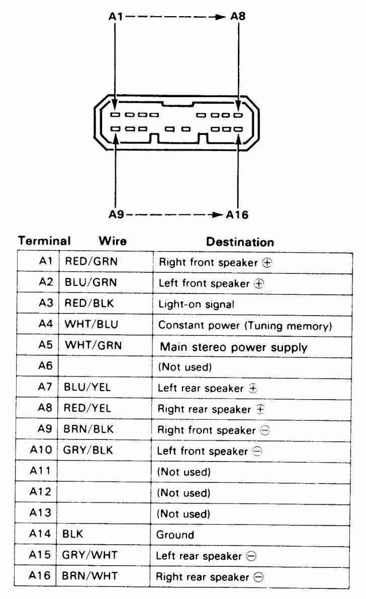 98 honda civic radio wire diagram cf9 stereo wiring diagram 98 honda civic wiring resources  stereo wiring diagram 98 honda civic