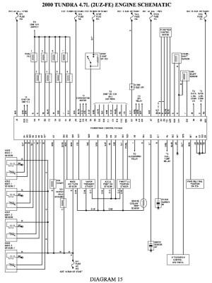 2000 toyota Tundra Wiring Diagram | Free Wiring Diagram