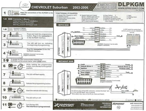 small resolution of 2001 chevy suburban radio wiring diagram 2001 chevy impala radio wiring diagram truck fuse box