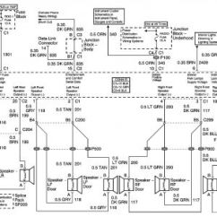 2001 Chevy Trailblazer Radio Wiring Diagram 1992 Club Car 36 Volt Suburban Free Silverado 1500 2006