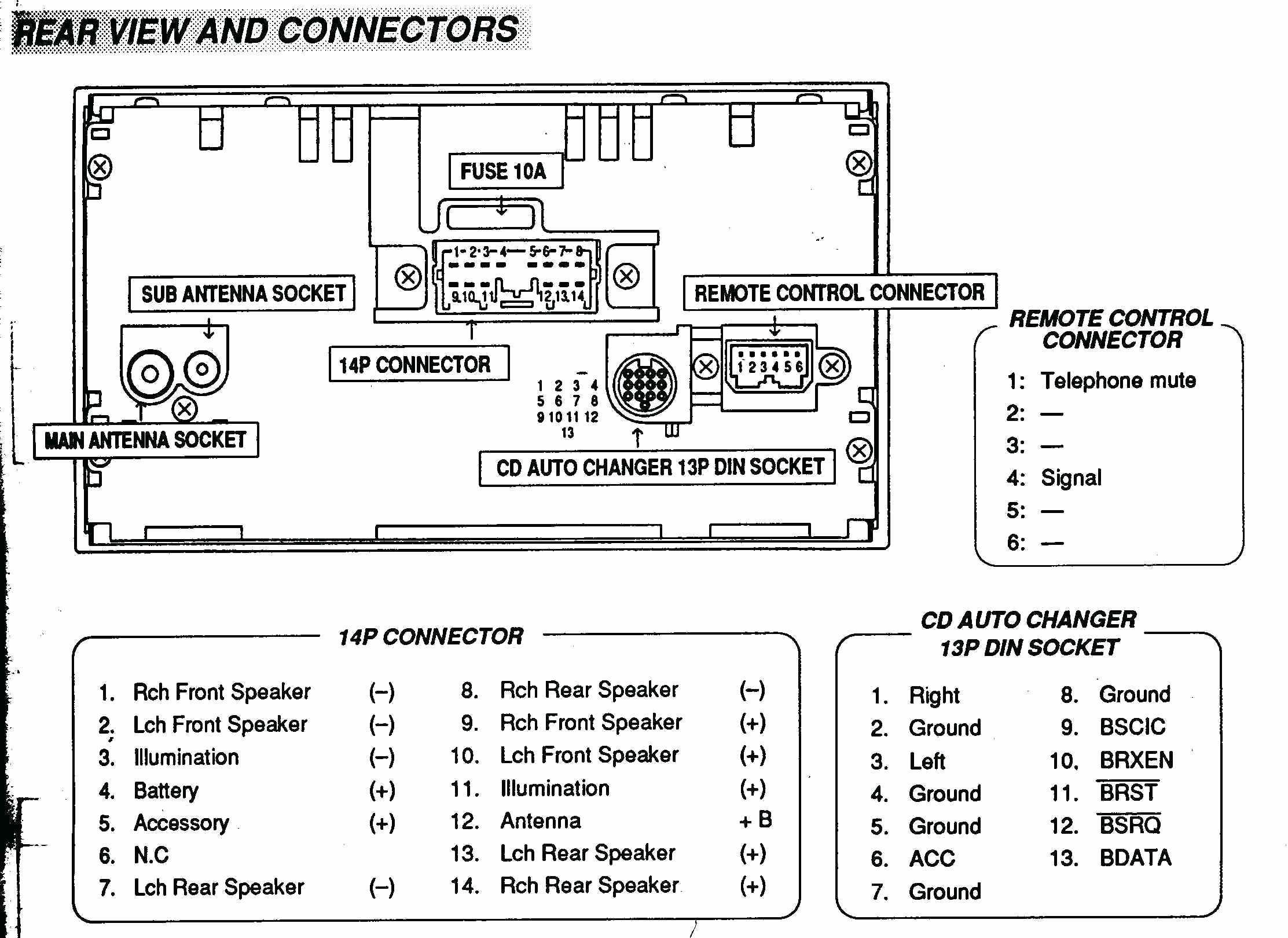2001 Chevy Suburban Radio Wiring Diagram