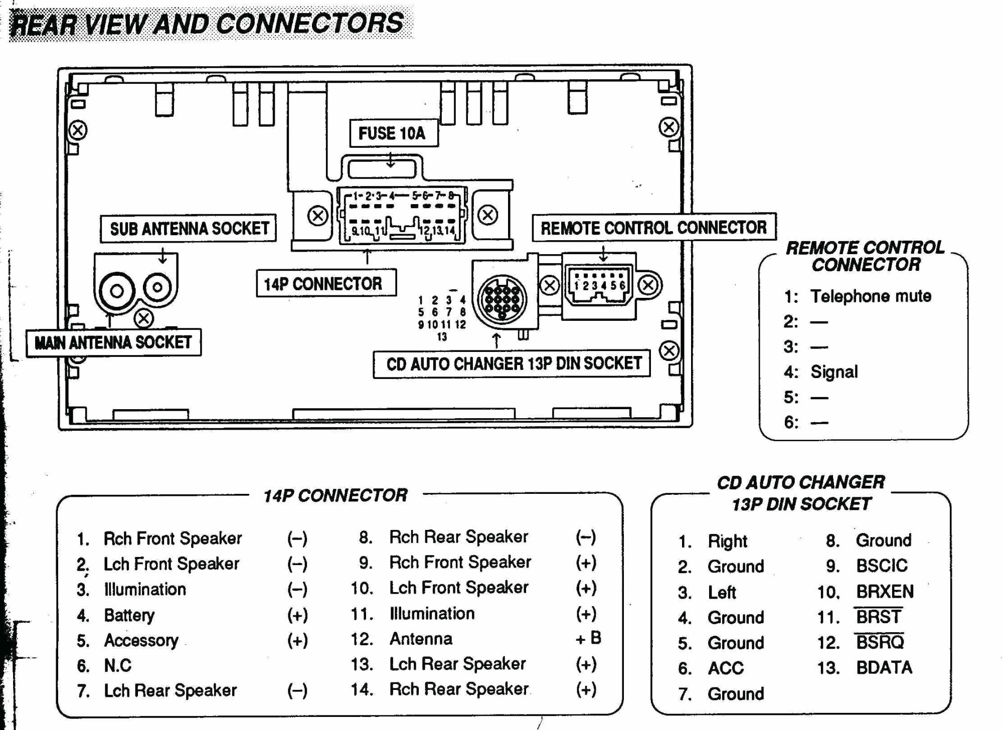 hight resolution of 2001 chevy suburban radio wiring diagram